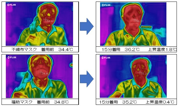 福助夏用マスク_検証画像1